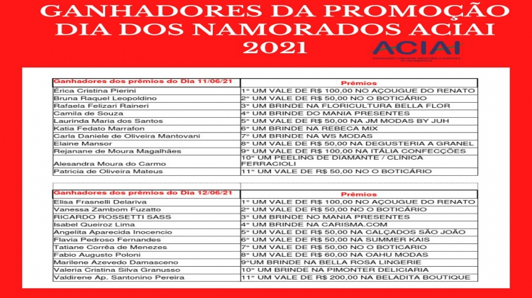 Notícia: Confira os ganhadores da Promoção Sorteio Dia dos Namorados ACIAI 2021.